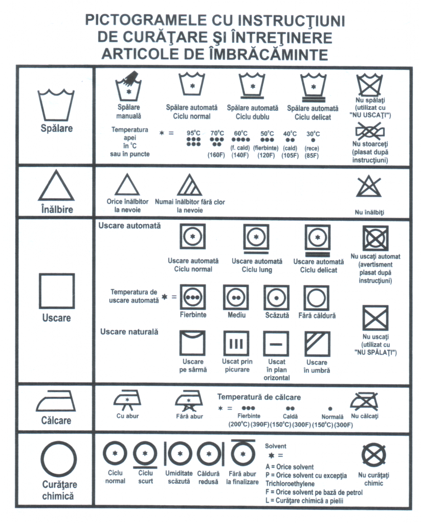 pictograme-cu-instructiuni-de-curatare-si-intretinere-articole-de-imbracaminte